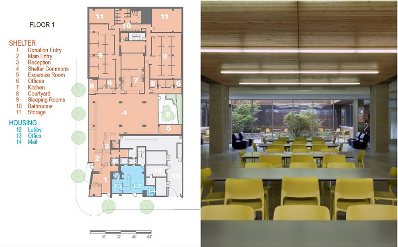Doreen's Place includes both indoor and outdoor common spaces for residents (plan courtesy of Hoist Architecture, image courtesy of Sally Schoolmaster).