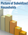 A Picture of Subsidized Households - 2009 (reweighted) to 2012