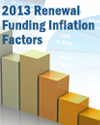 2013 Renewal Funding Inflation Factors