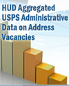 USPS Vacancy Data for Quarter 1, 2015 is now available