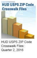 HUD USPS ZIP Code Crosswalk Files: 2nd Quarter 2016
