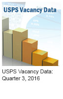 USPS Vacancy Data for Quarter 3, 2016 is now available