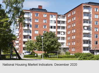 National Housing Market Indicators: December 2020