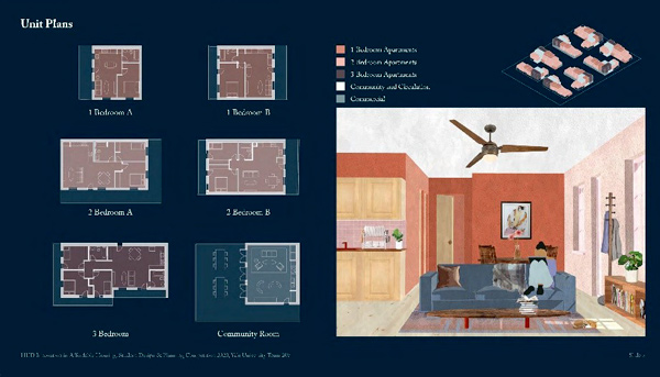 Presentation slide showing six unit floor plans and a rendering of the interior of one of the units.