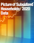 Picture of Subsidized Households: 2020 Data