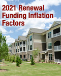 2021 Renewal Funding Inflation Factors