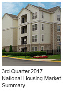 National Housing Market Summary: 3rd Quarter 2017 Icon