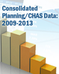Consolidated Planning/CHAS Data