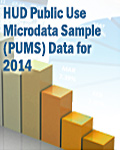 HUD Public Use Microdata Sample (PUMS) Data for 2015