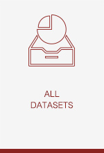 ALL DATASETS