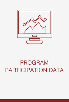 Program Participation Data